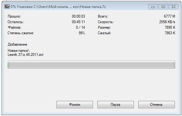 Процесс архивирования и шифрования файлов