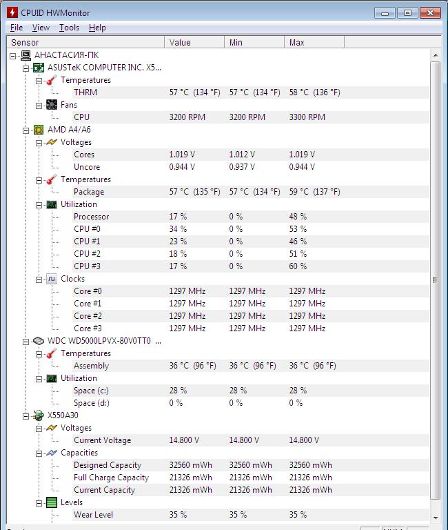 Системная таблица о температуре процессора