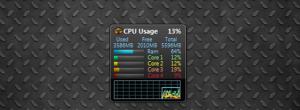 Гаджет All CPU Meter