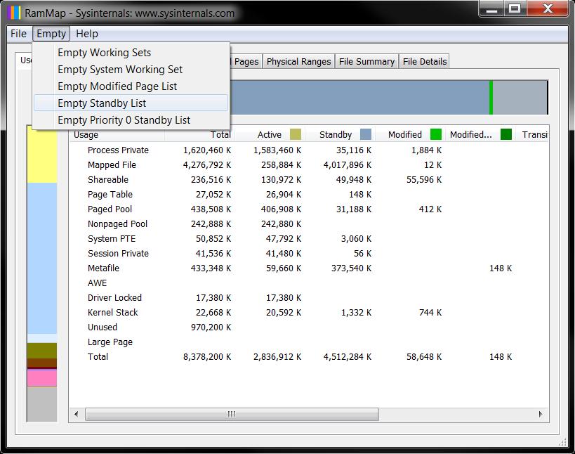 Очищение оперативной памяти с помощью Empty Standby List