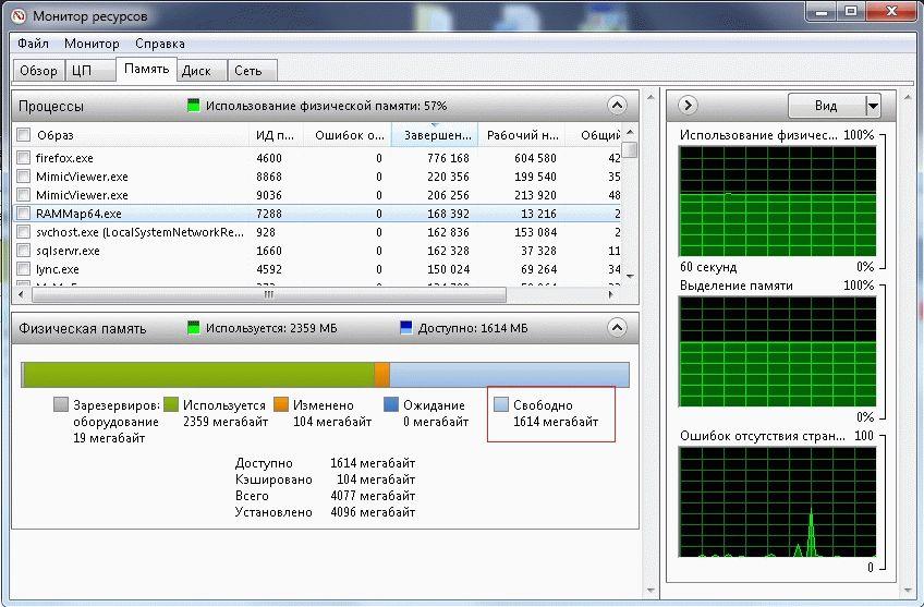 Освобождение оперативной памяти с помощью EmptyStandbyList.exe standbylist