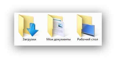 Папки «Рабочий стол», «Загрузки» и «Мои документы»