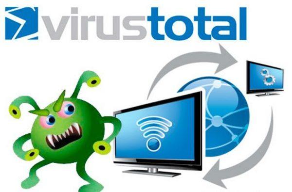 Система оценивания VirusTotal