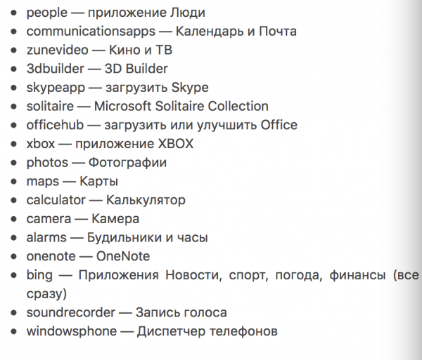 Список сокращений встроенных приложений Windows