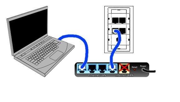 Способ подключения маршрутизатора