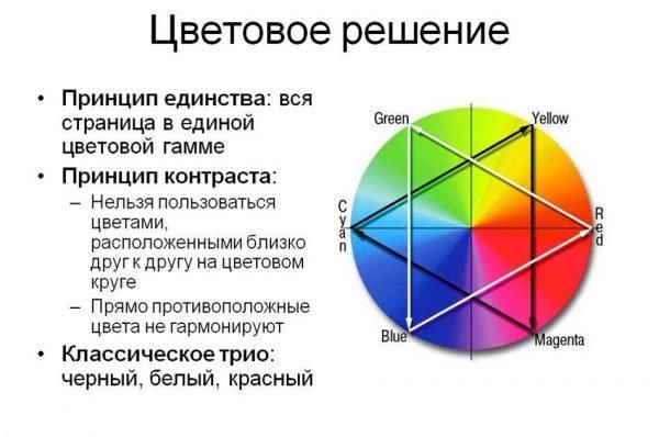 Цветовое решение слайдов