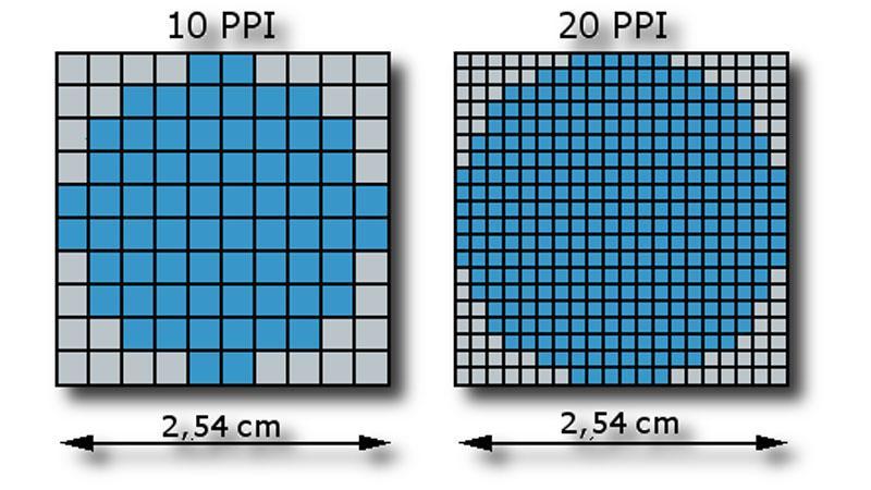 10 Pixels Per Inch и 20 Pixels Per Inch