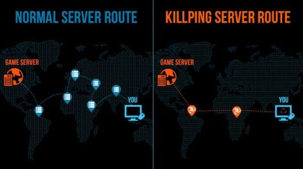 Результат использования приложения Kill Ping