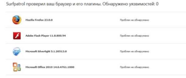 Результат проверки браузера