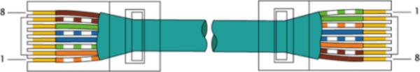 Схема обжима перекрестного кабеля