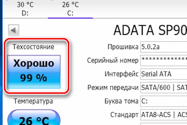 В главном окне программы мы сразу можем увидеть показатели техсостояния ssd диска и температуру