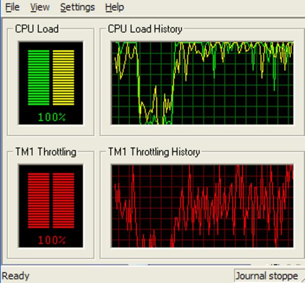 Факторы, влияющие на загруженность процессора