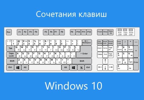 Функции горячих клавиш Виндовс 10