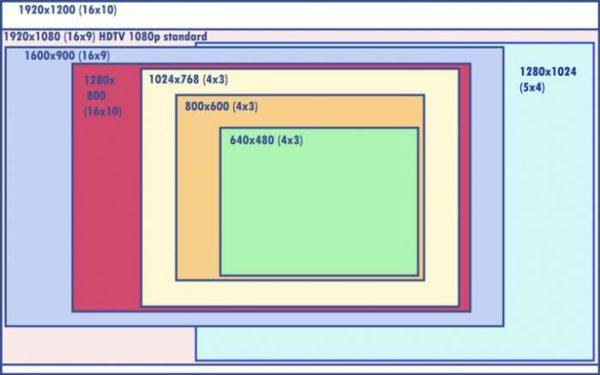Как сделать разрешение 1920x1080