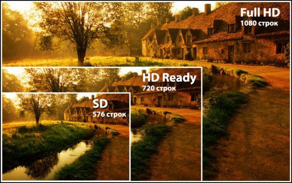 Сравнение разрешения Full HD с другими разрешениями