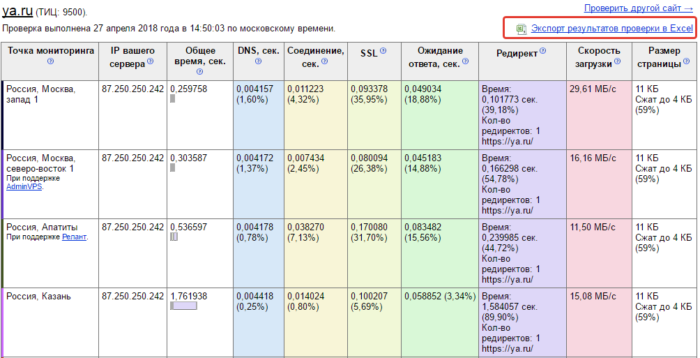 В правом верхнем углу нажимаем на ссылку «Экспорт результатов проверки в Excel»