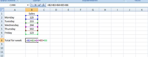 Вводим формулу в ячейку, выбранную для суммы