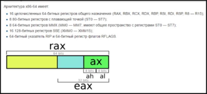Архитектура 64-разрядных – x86-64 процессоров