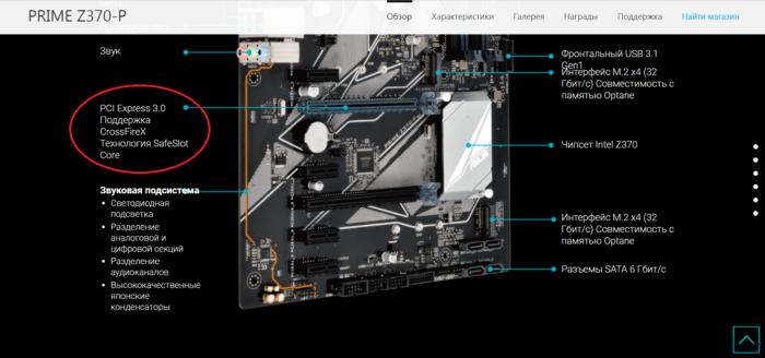 Информацию о разъёме PCIe x16 на материнской плате узнаем на сайте производителя