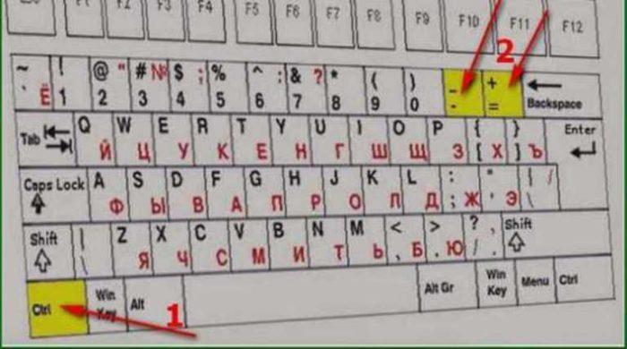 Меняем размер шрифта сочетанием горячих клавиш «Ctrl+«+» или «Ctrl+«-»