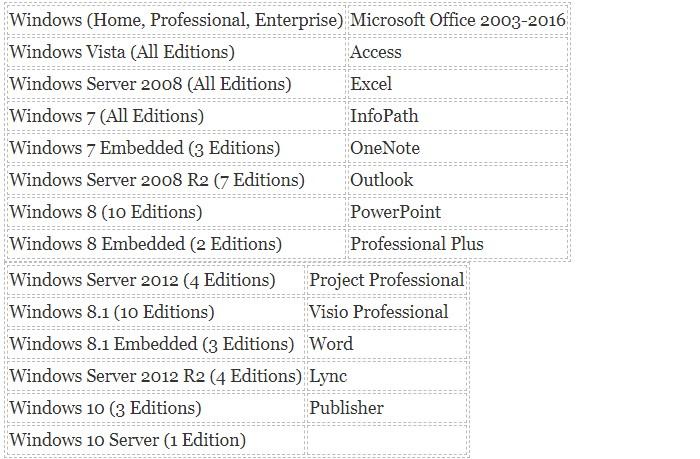 Поддерживаемые продукты активатором Microsoft Tollkit