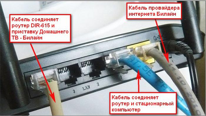 Подключаем кабель-каналы