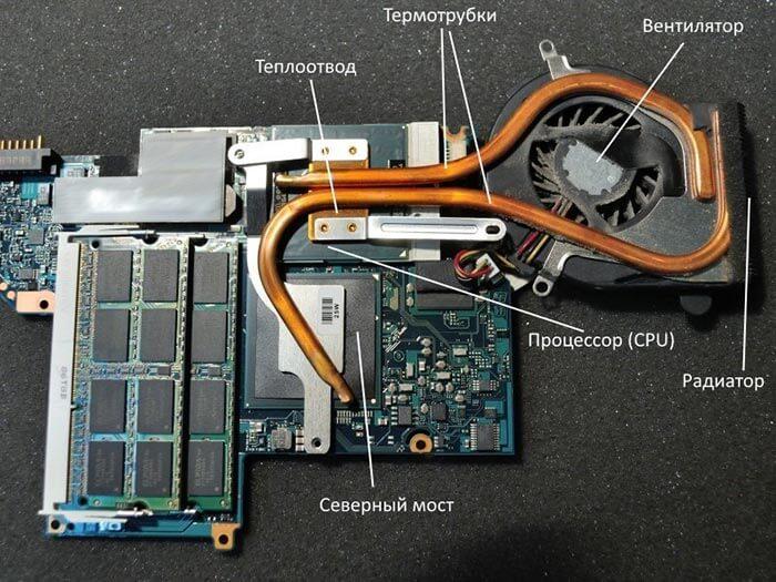 Проблемные части связанные с охлаждением ноутбука