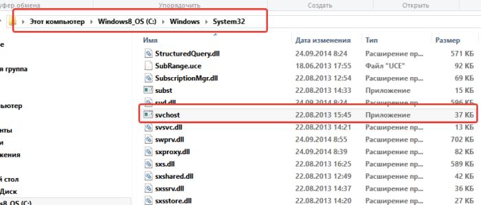 Расположение системного файла «Svchost»