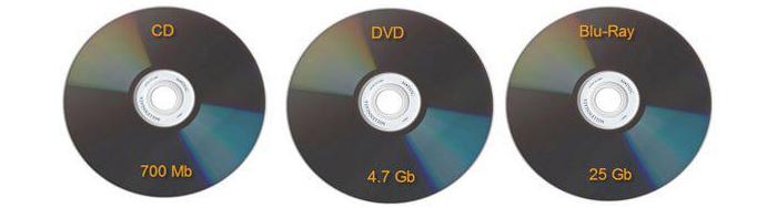 Программа производит запись на диски разного формата