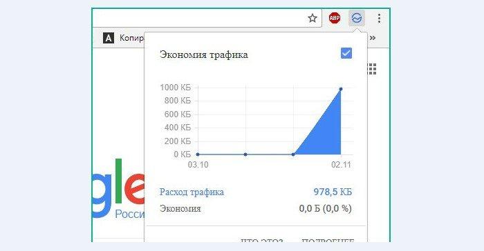 Вкладка расширения для наблюдения за трафиком интернета