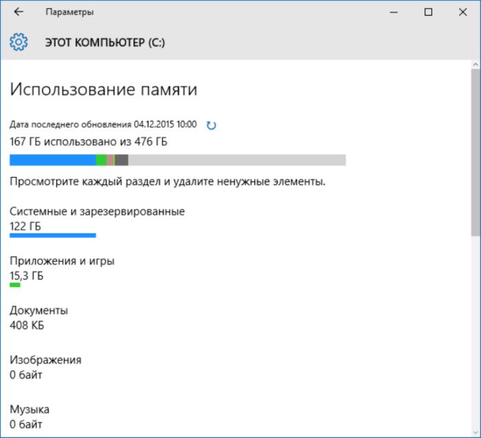 Информация по использованию памяти на диске С