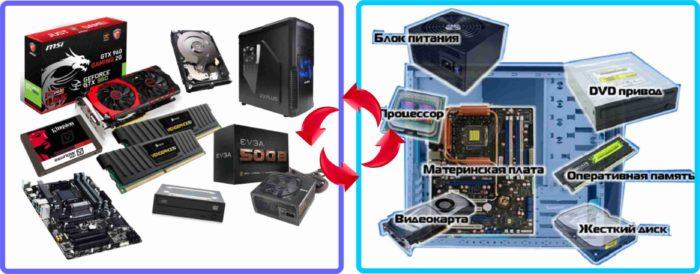 Замена процессора может потребоваться при модернизации системы