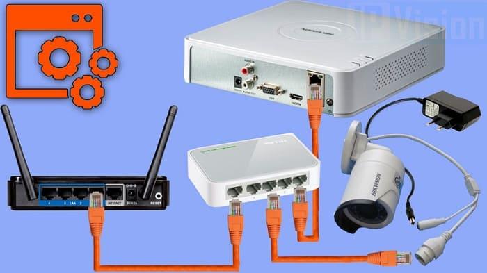 Для подключения к видеорегистратору нескольких IP-камер нужен роутер