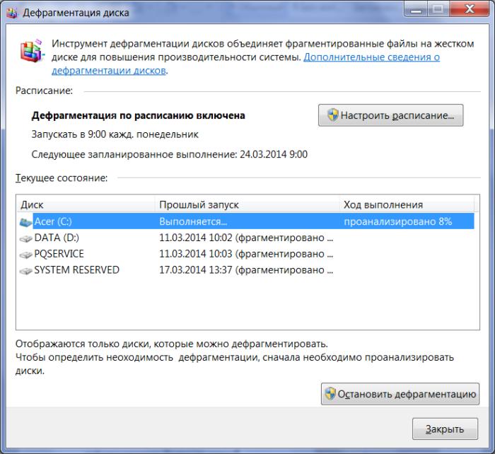Дефрагментация жесткого диска собирает вместе «разбросанные» по диску файлы и оптимизирует работу ПК