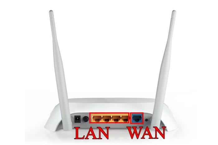LAN-порты в роутере