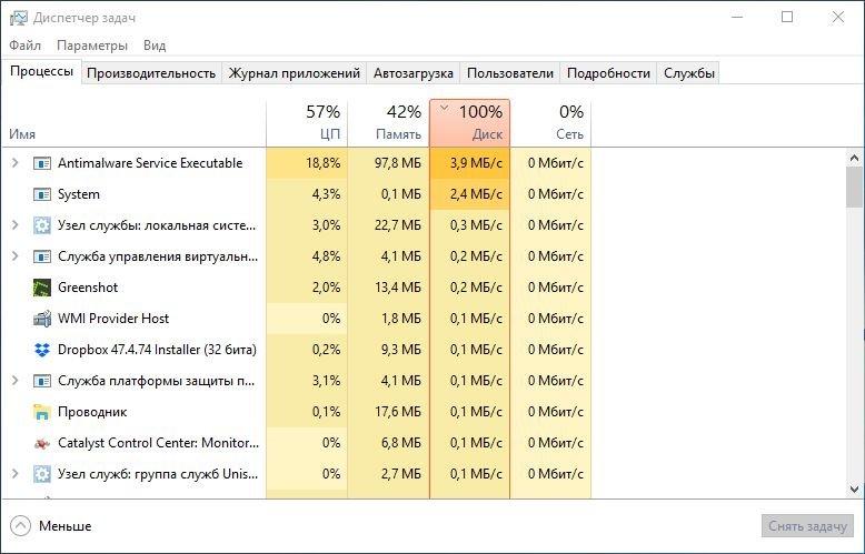 Состояние ЦП, памяти, диска и сети в «Диспетчере задач»