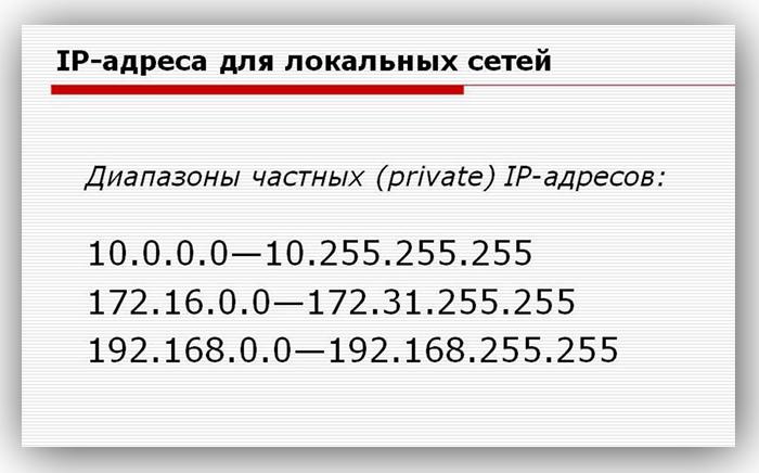 Диапазон локальных IP-адресов