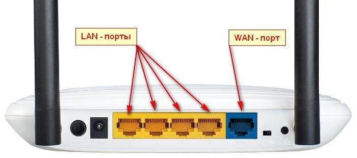 Кабель поставщика Ethernet подсоединяем к порту WAN