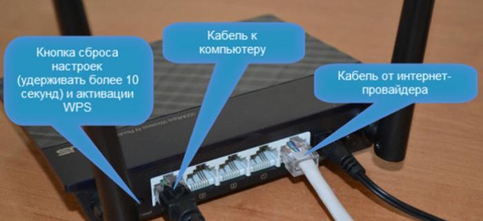 Находим WAN-разъем и вставляем кабель интернет-провайдера