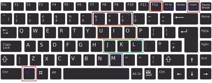 Нажимаем одновременно клавиши «Fn»+«F12»