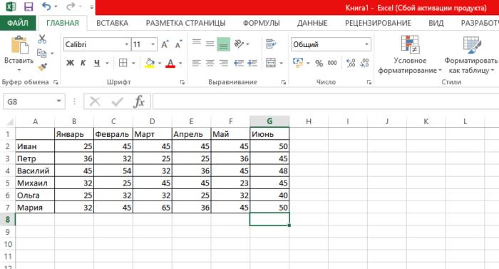 Открываем таблицу Excel с нужными данными