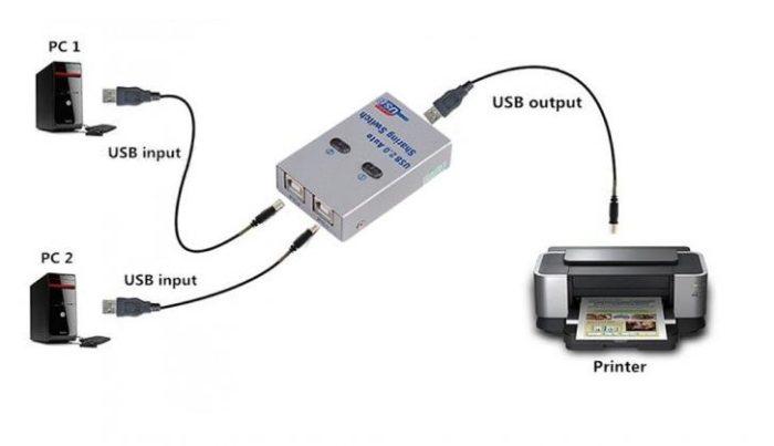 Подключение нескольких компьютеров к принтеру через специальный USB–переключатель