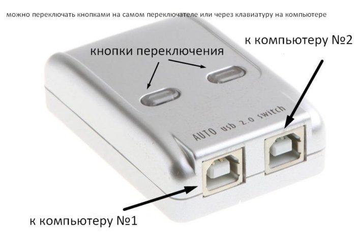 Подсоединяем через USB другие принтеры к коммутатору
