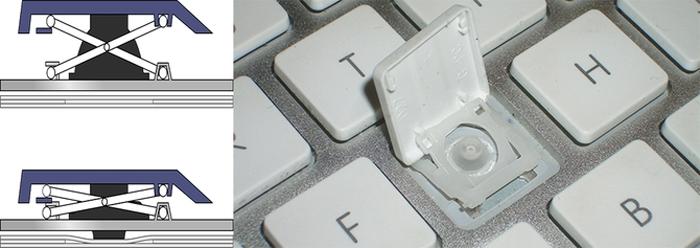 Рассмотрим виды креплений клавиш в клавиатуре ноутбука