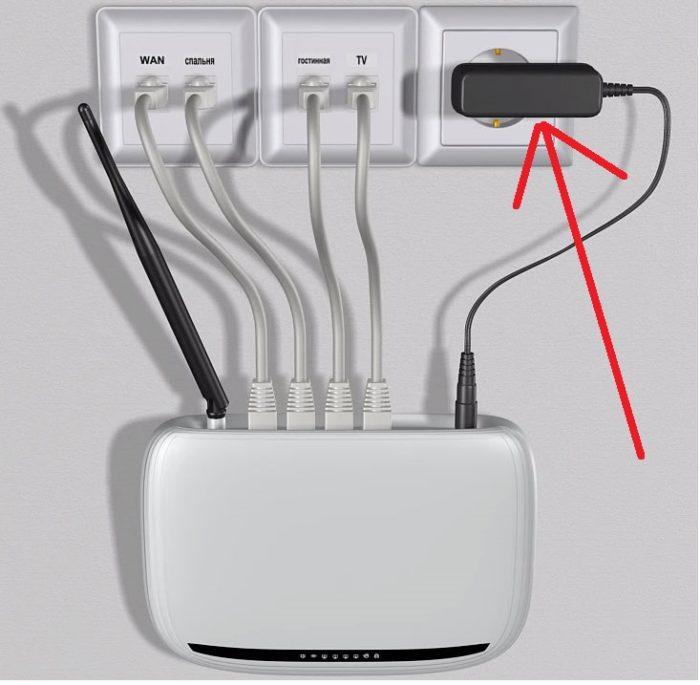 Сетевой адаптер маршрутизатора подключаем в один из разъёмов роутера и вставляем в розетку