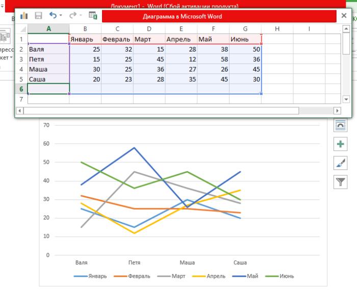Введенная информация в таблице, автоматически отобразится в графике