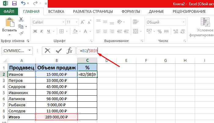 Выделив первую ячейку для значения, вводим в поле для формул =«B2/$B$9», нажимаем «Enter»