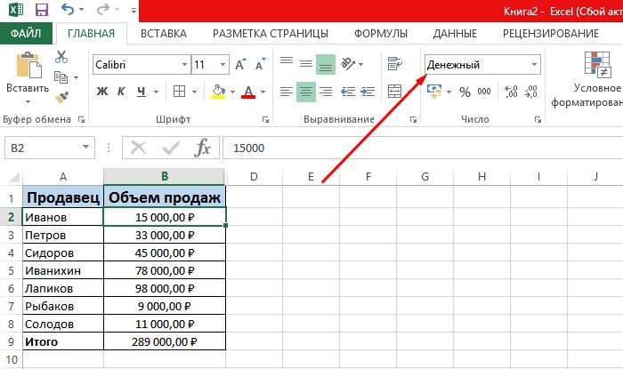 Заполняем ячейки нужными данными, выставляем в соответствующих ячейках «Денежный» формат