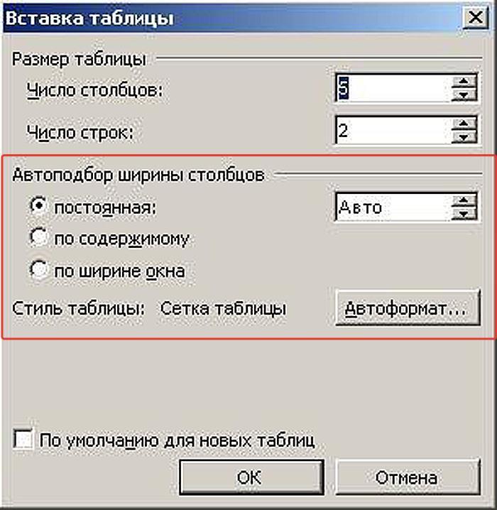 Настройки параметра «Автоподбор ширины столбцов»