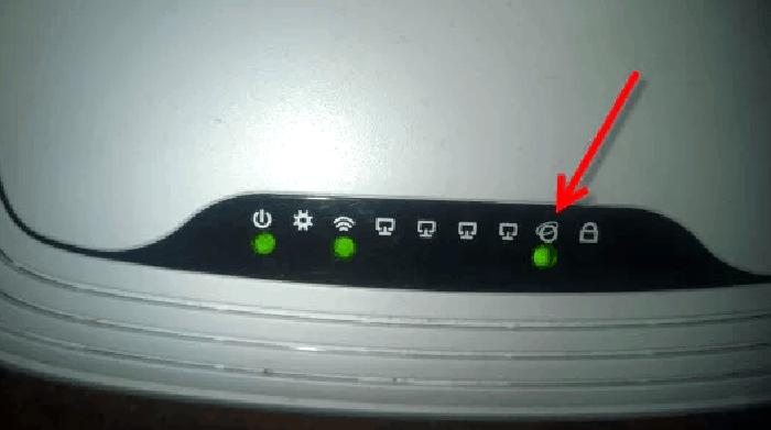 Зеленый цвет индикатора глобальной сети значит удачное подключение